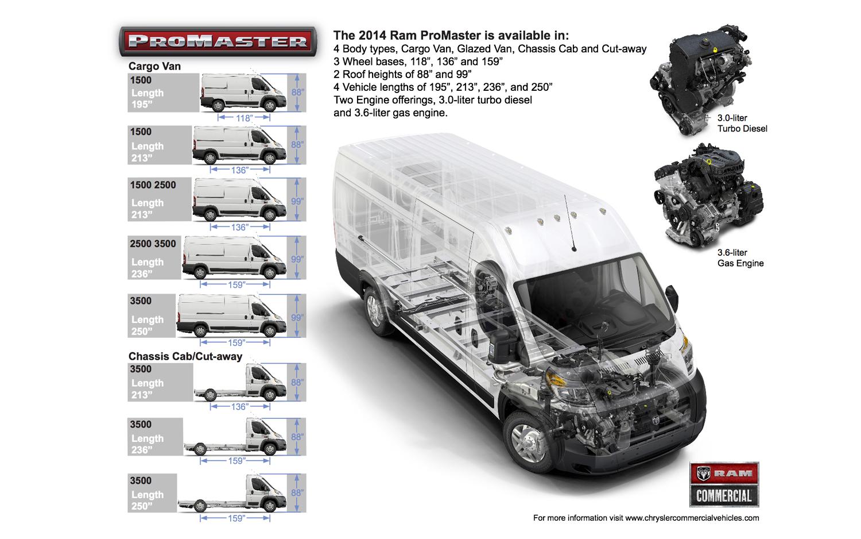 promaster cutaway